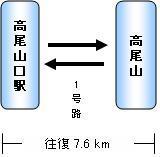 高尾山コース1